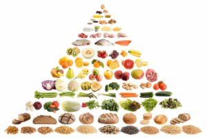 пирамида питания фото