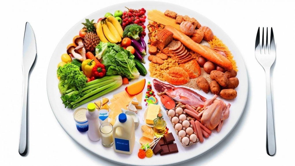 Различные подходы к определению полноценного питания
